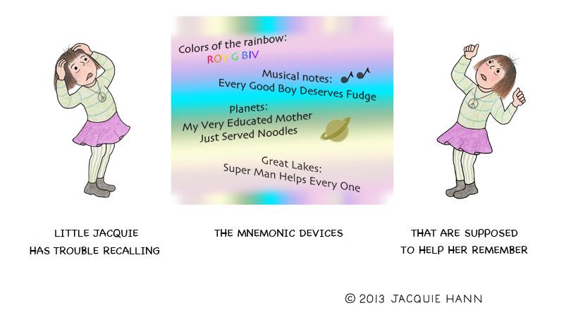 Little Jacquie on Mnemonics by Jacquie Hann